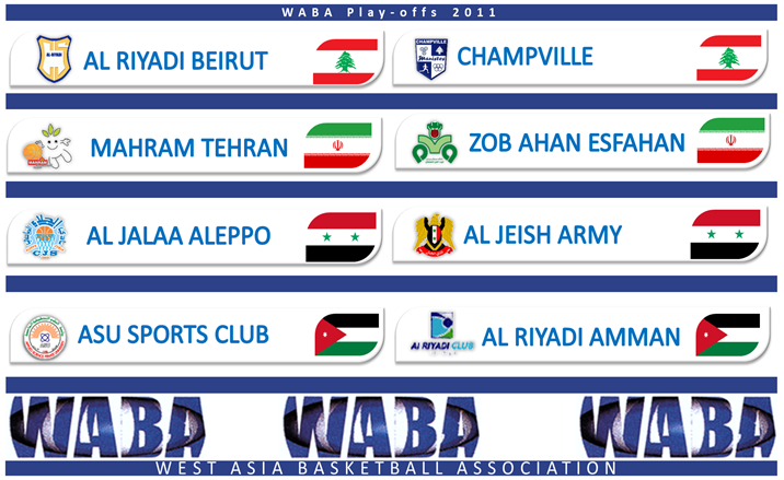 WABA Super League