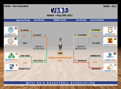 Semifinal WABA